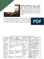 POLÍTICAS CULTURALES EN EL PERÚ, ACCIONES EN EL CORTO PLAZO 2009