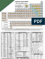 Quimica Tabela Periodica Personalizada Colorida
