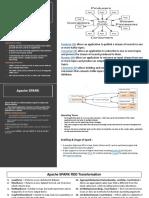 Hadoop Slides