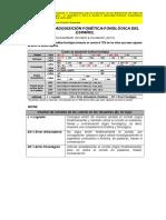 CUADRO DE ADQUISICIÓN FONÉTICA-FONOLÓGICA DEL ESPAÑOL