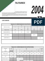 Citroen Jumpy fr_fr_vu_2004 httpsles-automobiles.frdocscitroen.pdf