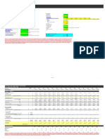 Solar PV Project Financial Model