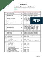 Scoring Matrix Dec.19 onwards For Branches