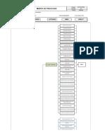 diagrama de procesos chancado