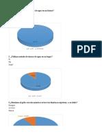 Anexo 3 Tabulacion de Encuesta