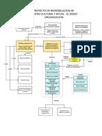 Organizacion del proyecto.pdf