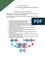 Módulo 2 Unidad 3 Actividad 5 Diversidad sexual, genero y derechos humanos (Autoguardado)