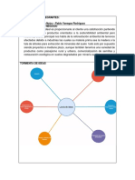 DESARROLLO IDEA DEL NEGOCIO (JAIME A RICARDO NEIRA - PABLO VANEGAS ).docx