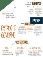 Direito Administrativo - Estado e Governo
