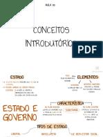 Direito Administrativo - Angélica Mariana