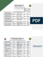 Proyectos de Tesis con Resolución - investigacion