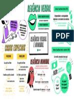QQD77_Regência_Verbal_e_Nominal_meu.pdf
