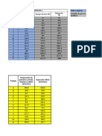 Organización de Trabajos en Sistemas Con Dos Máquinas en Serie