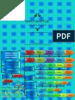 Mapa Conceptual Sobre La Definición, Origen y Características de Los Derechos Humanos