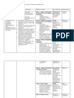 Ejemplo Planificacion Criterio Procedimiento Instrumento