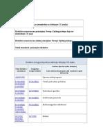 Prevod- Direktive Za CE Znak