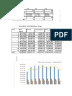 Graficos Plan de Produccion NPV.xlsx