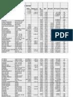 ACTRON VISMIN REPORT.xls