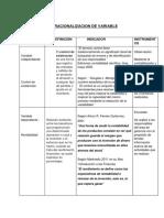 OPERACIONALIZACION_DE_VARIABLE-1[1]