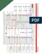 it-certification-roadmap.pdf