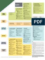 un_system_chart.pdf