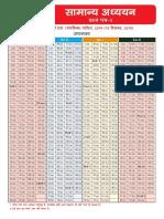 UPPCS-(Pre)-GS-Paper-2019-Answer-Key-Hindi