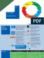 B1A05 - Inleiding ICT student 2019.pptx