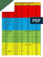 Data Sheet Of MP 3279 (1).pdf
