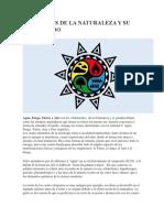 ELEMENTOS DE LA NATURALEZA Y SU SIGNIFICADO.docx