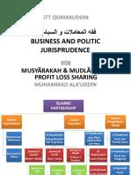 Presentasi syirkah & mudlarabah