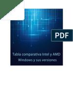 Tarea Procesadores y Windows