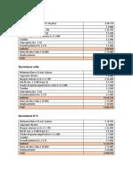 Presupuesto muebles