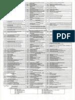 Código Único de Ocorrências Policiais.