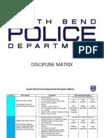 SBPD Discipline Matrix.