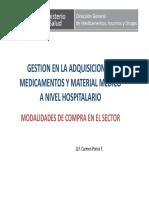 MR GAM 1-1-Gestion Adquisicion Medicamentos
