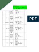 Formato Requisitos Legales Manuel G. Mendoza L.