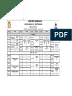 Ingenieria Civil materias 3er semestre