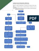 PROTOCOLO BRIGADA DE INCENDIOS SEDE COOPERATIVO.pdf