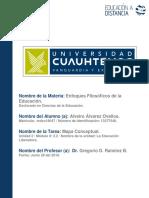Alveiro Álvarez Ovallos. Actividad 2.2 La Educación Liberadora