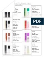 Deskripsi Parfum