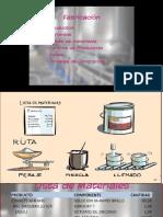 Proceso de Produccion Odoo
