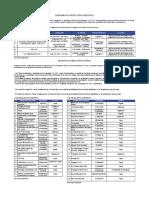 firmas instaladoras y organismos.pdf
