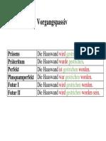 Vorgangspassiv.docx