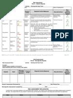 Use of Hand Tools.pdf
