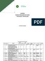 PMKP 9 EP 3a (Laporan IKP Triwulan 1)