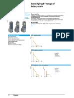 Micrologic for ACB MVS