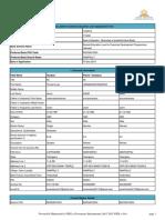 1439572_710462_LoanApplicationForm.pdf