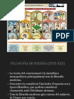 RENÉ DESCARTES (1596-1650) 2020