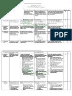 Rubrik Penilaian OSCE Station 2-Psikosomatis Gangguan Psikiatri Dengan Organik (2018).pdf