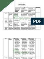 Rubrik Penilaian OSCE Station 3-Kasus Anak Dewasa (2018).pdf
